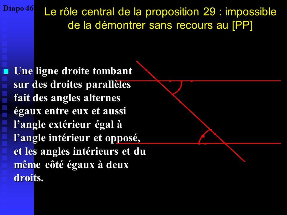 Diapo 46 Le rôle central de la proposition 29 : impossible de la démontrer sans recours au [PP]